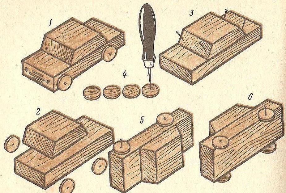 Деревянная машинка чертежи